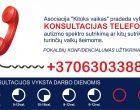 Konsultacinė pagalba telefonu